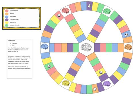 aqa  psych trivial pursuit revision game