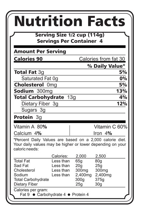 label cuisine printables nutrition label worksheet agariohi worksheets