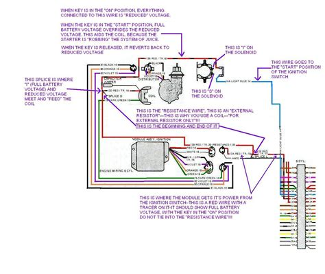 Jeep Cj7 Ignition Switch Wiring Schematic For by Ignition Trouble All The Guts In My Steering Column Are