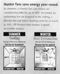 ceiling fan dirction for winter