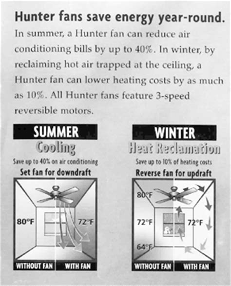 what direction should a ceiling fan go in the winter what direction does a ceiling fan go in the summer