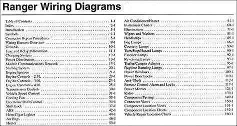 Ford Ranger Wiring Diagram Manual Original