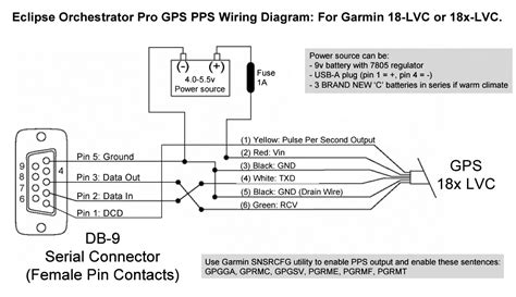 Nmea 0183 To Usb Wiring Diagram by Moonglow Technologies Eclipse Orchestrator