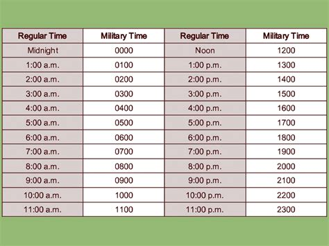 military time  steps  pictures wikihow