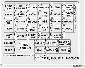 Kia Forte  Fuse  Relay Panel Description
