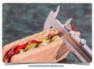 Kalorien Pro Tag Berechnen : kalorien z hlen kalorienbedarf berechnen abnehmen anleitung makron hrstoffe ~ Themetempest.com Abrechnung