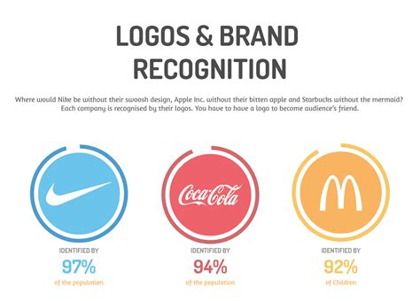 Which Type Fits Your Brand?