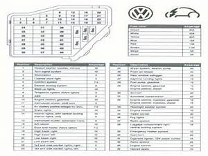 29 2003 Vw Jetta Fuse Diagram