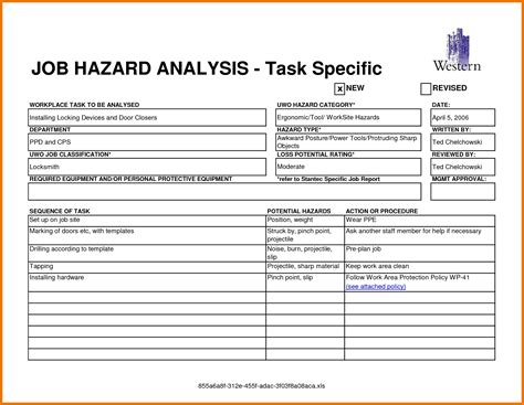 jsa template hazard analysis template the best template ideas