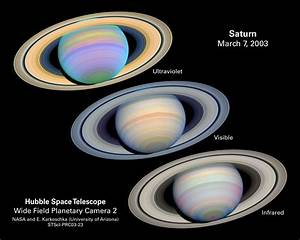 Shedding New Light On the Solar System: Celebrating 25 ...