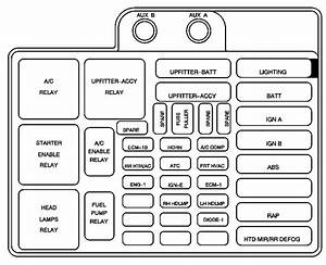 Gmc Safari Mk2  2004 - 2005  - Fuse Box Diagram