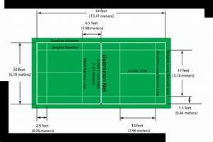 Tennis Court Diagram