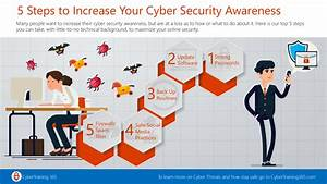 5 Steps to Increase Your Cyber Security Awareness ...
