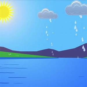 Water Cycle Collection Clipart