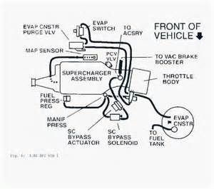 3800 Series 2 Fuel Pump Wiring Diagram Get Free Image