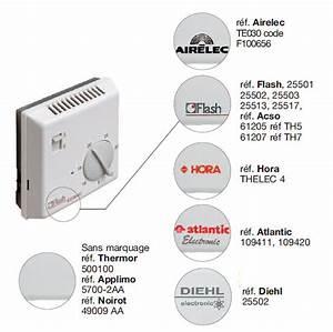 Thermostat Programmable Sans Fil Radiateur Electrique : radiateur lectrique thermostat radiateur lectrique ~ Premium-room.com Idées de Décoration