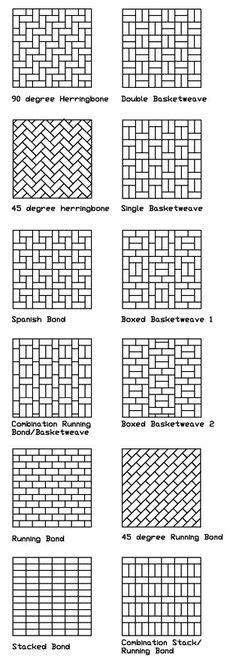 names of brick patterns bathroom tile design patterns tile floor patterns to spark your bathroom tile design ideas www
