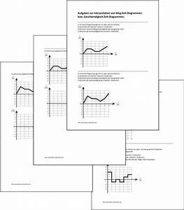 Zeit Berechnen Physik : tolle 2 wege diagramm ideen elektrische ~ Themetempest.com Abrechnung