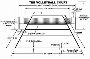 Basic Volleyball Rules And Terminology