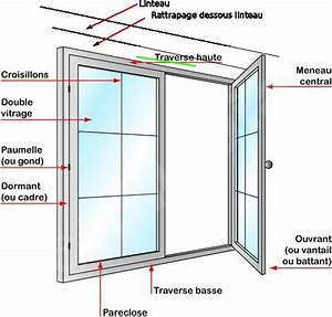 grille ventilation fenetre forum menuiseries exterieures With porte d entrée pvc avec systeme ventilation salle de bain