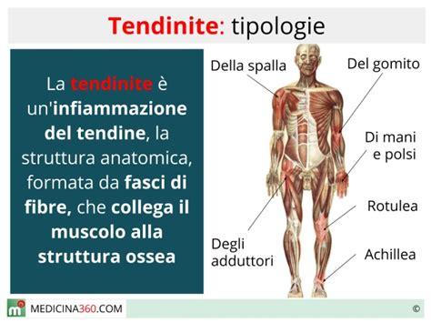 Dolore Interno Spalla Destra - tendinite tipi cause rimedi ed esercizi