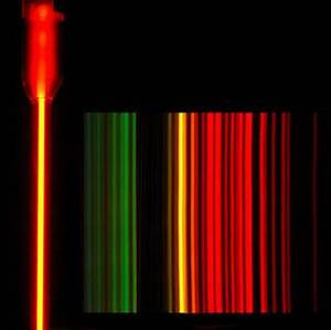 Chemistry Blog Light Spectrum Lab