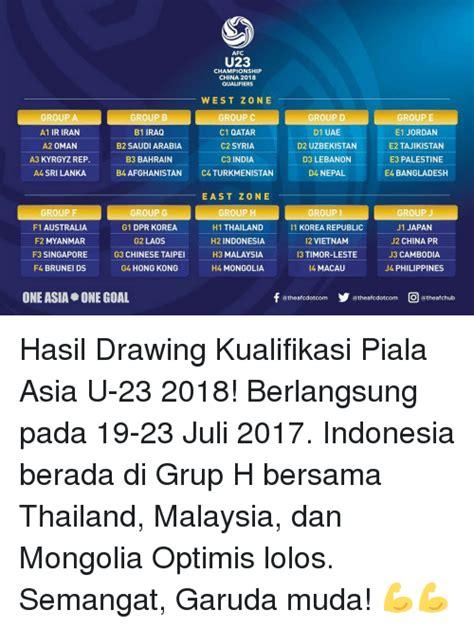 Learn match progress, final score and all the info about the match at scores24.live! 11alexandria: Hasil Piala Afc U 19 Malaysia Vs Tajikistan
