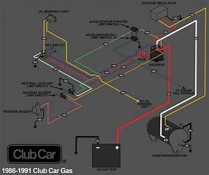 2003 Club Car Wiring Diagram
