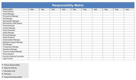 responsibility matrix template plan template apple iwork pages