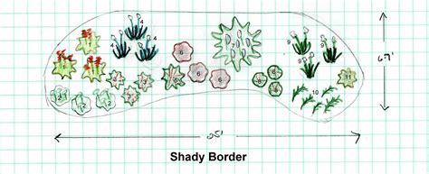 designing  shade garden