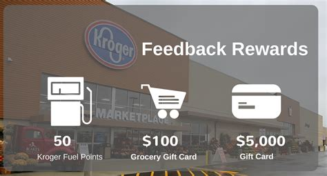 Krogerfeedbackcom  Kroger Feedback Customer Satisfaction. Mortgage Interest Rates As Of Today. Insuring An Unoccupied House. New Brunswick Auto Insurance. Which Smartphone Should I Get