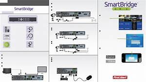 First Alert Smartbridge 4 Channel Quick Start Guide