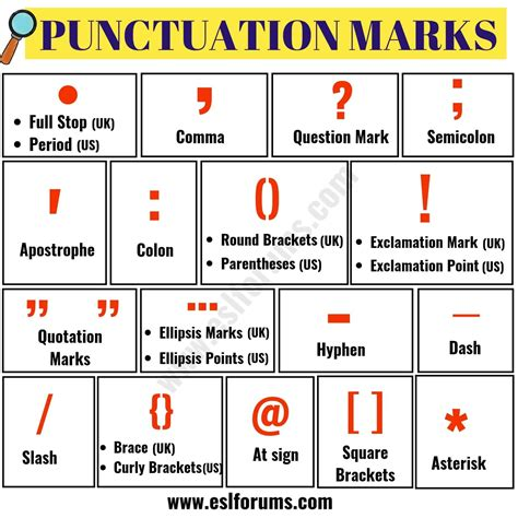punctuation marks list  important punctuation marks