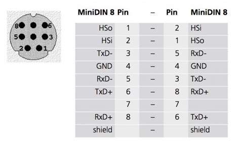 8 Pin Connector Wiring Diagram by 8 Pin Quot Null Quot Modem Cable Wiring Help Needed