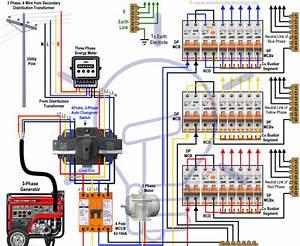 Auto Transfer Switch Wire Diagram House