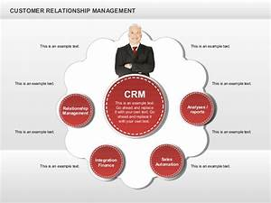 Customer Relationship Management Diagrams For Powerpoint