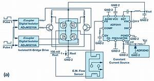 Electromagnetic Flow Meters  Design Considerations