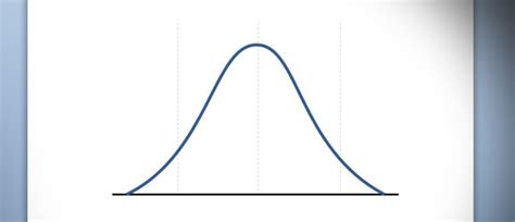 curve template bell curve clipart
