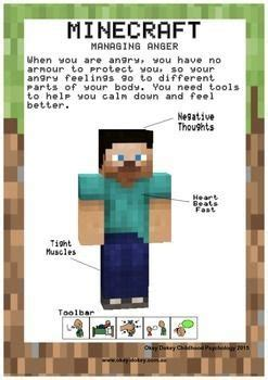 minecraft themed managing anger activity anger