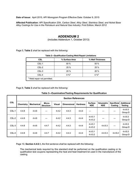ASTM E446 PDF