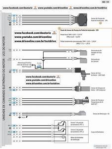 Diagrama El U00e9trico Da Inje U00e7 U00e3o Eletr U00f4nica Dos Modelos