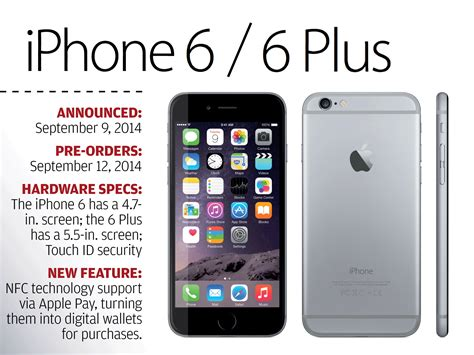 iphone 6 plus specs 10 years the evolution of apple s iphone computerworld