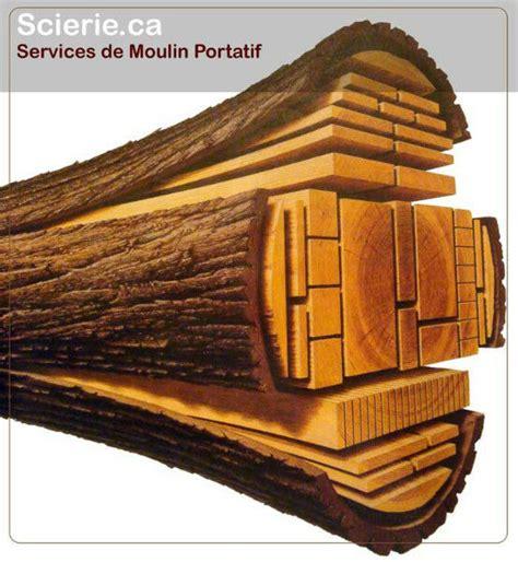 Kijiji Mobile Site service scierie mobile portable sawmill sur place on