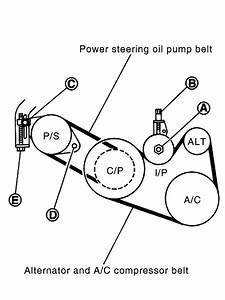 Power Steering Pump Pulley Replacement Html