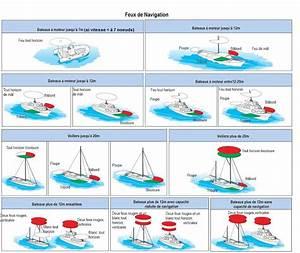 Feu De Navigation Bateau : feux de navigation ~ Maxctalentgroup.com Avis de Voitures