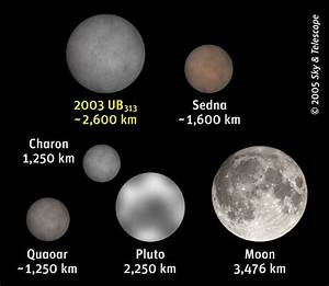 10th Planet Our Solar System - Pics about space