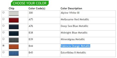 acura touch up paint color code and directions for autos