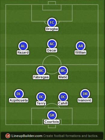 Chelsea vs Tottenham Hotspur preview, form, team news ...