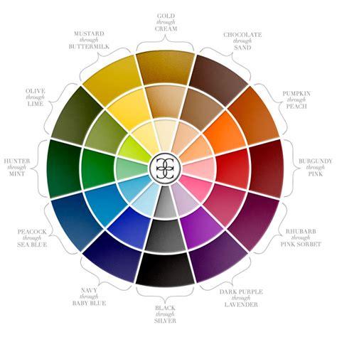 color palette wheel www imgkid the image kid has it