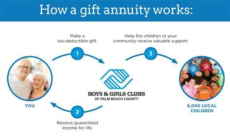 Charitable Gift Annuity Boys Girls Clubs Of Pbc